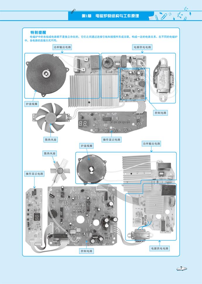 电磁炉控制电路的检修,电磁炉操作显示电路的检修,微波炉的结构与工作