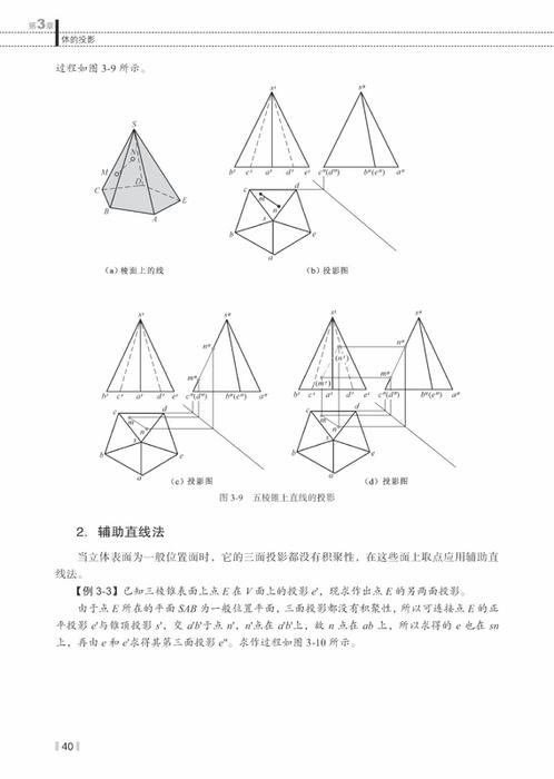 球体分解结构构成