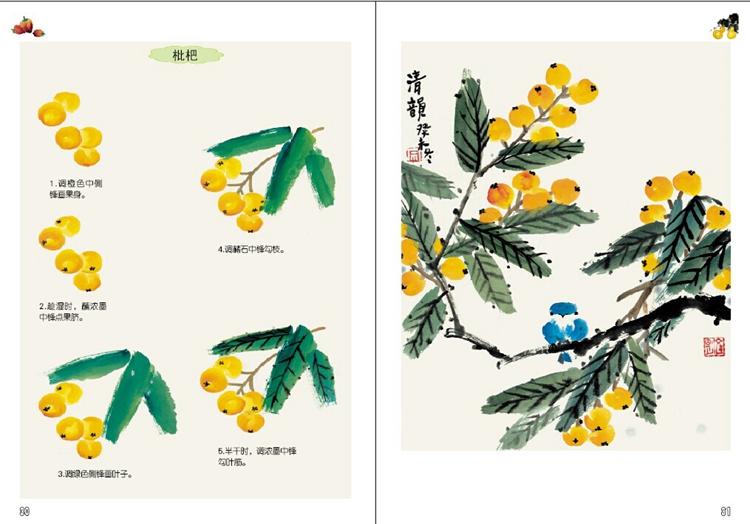 国画传统文化手抄报