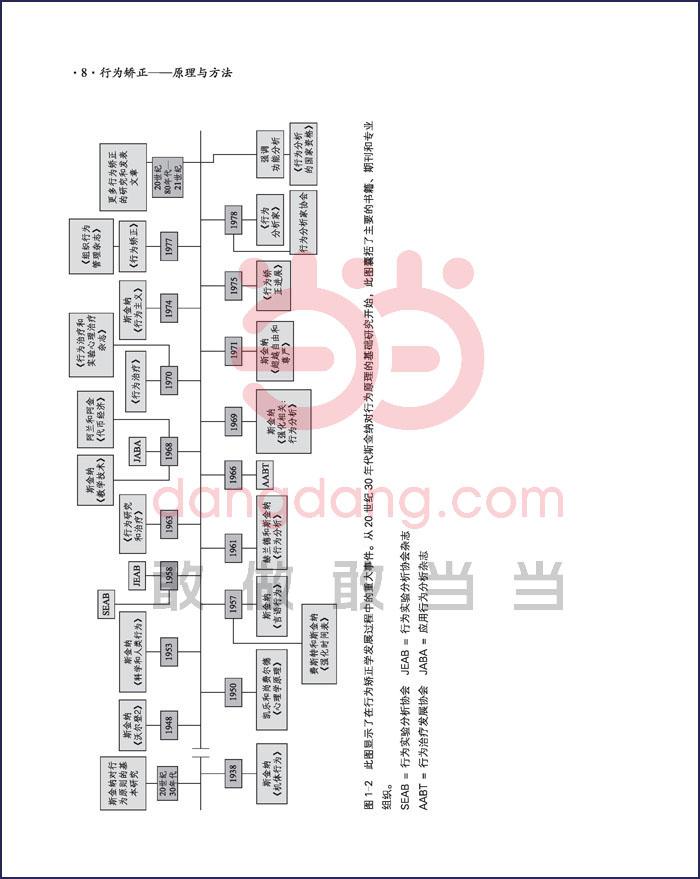 美的k7-r-32w电路图
