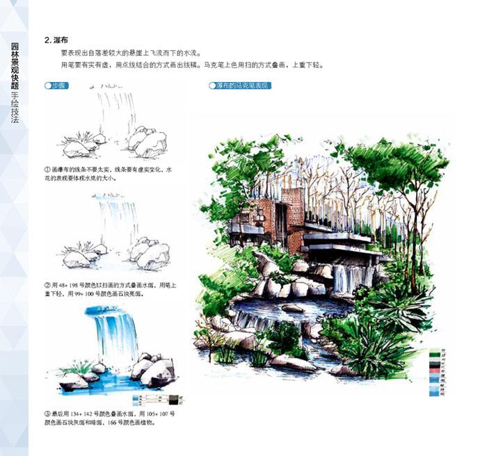 马克笔欧式喷泉手绘效果图线搞