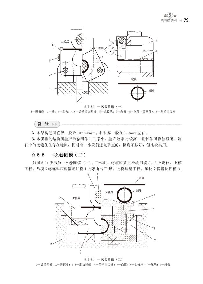 第1章冲裁模结构1 1.1切断模1 1.1.1单刃口切断模(一)1 1.1.2单刃口切断模(二)2 1.1.3双刃口切断模2 1.1.4棒料切断模(一)3 1.1.5棒料切断模(二)3 1.1.6棒料切断模(三)4 1.1.7棒料自动切断模5 1.2冲孔模7 1.2.1角铁冲孔模7 1.2.2圆筒件底部冲孔模7 1.2.3阶梯冲孔模8 1.