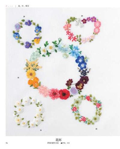 图书,植物,动物,装饰字母,数字,修饰花边等各种不同的主题花样多达750图片