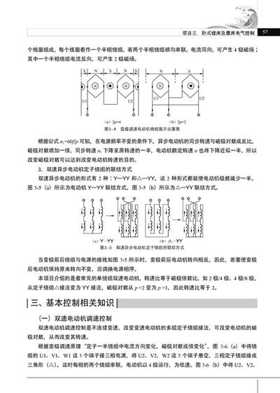 洗衣机电气接线图和plc编程