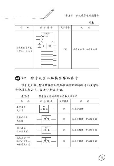 2.5 逻辑互锁电路  8.3 数字抢答器  8.3.1 电路图总体分析  8.3.