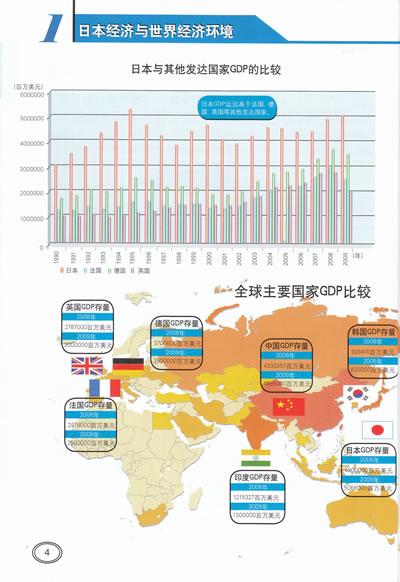 日本经济数字地图2010:权威年度经济数据分析