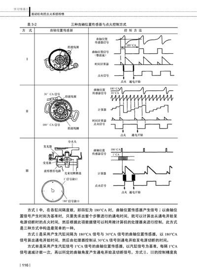 汽车发动机电控技术 杨智勇 9787115260918
