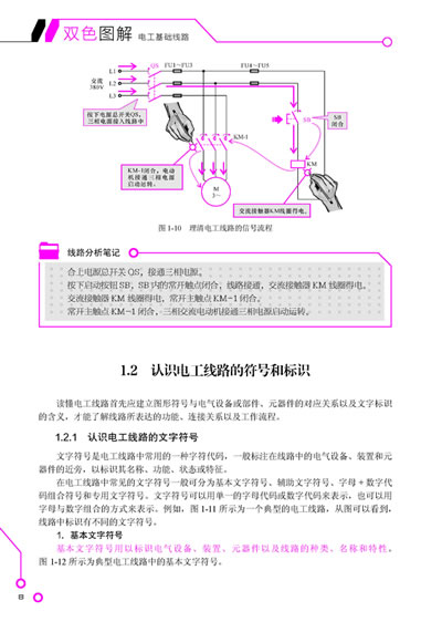 2.2 认识电工线路的图形符号   第2章 了解正弦交流电路    2.
