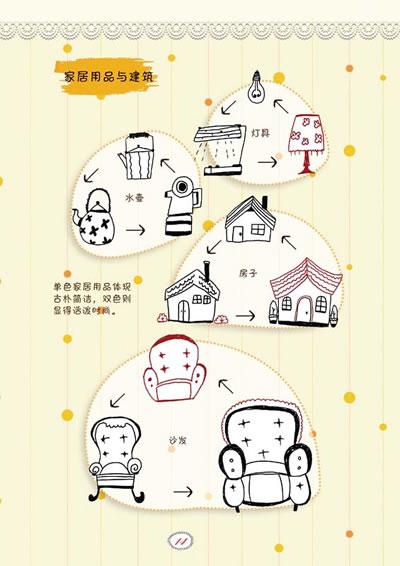 手绘日志pdf